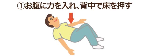 1.お腹に力を入れ、背中で床を押す